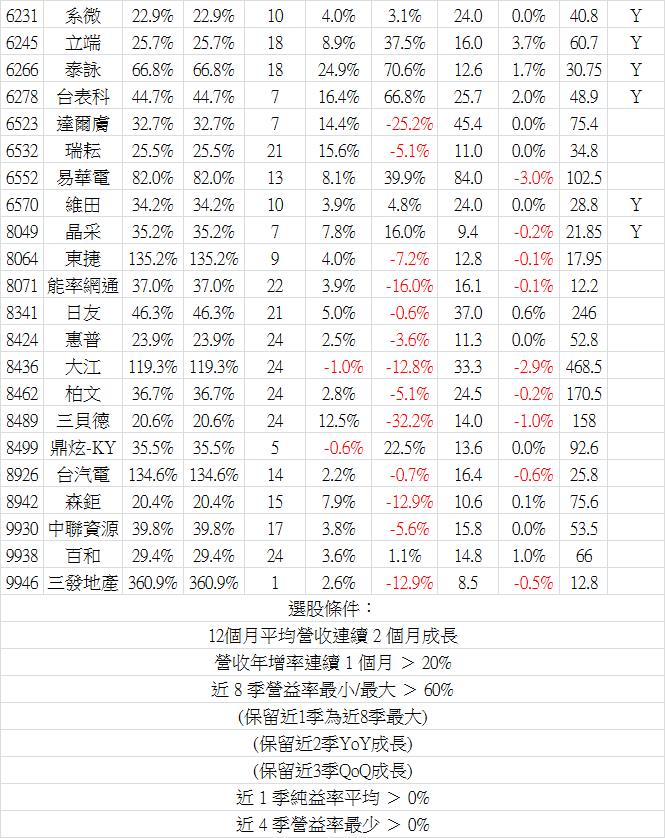 2019_01營收-3.png