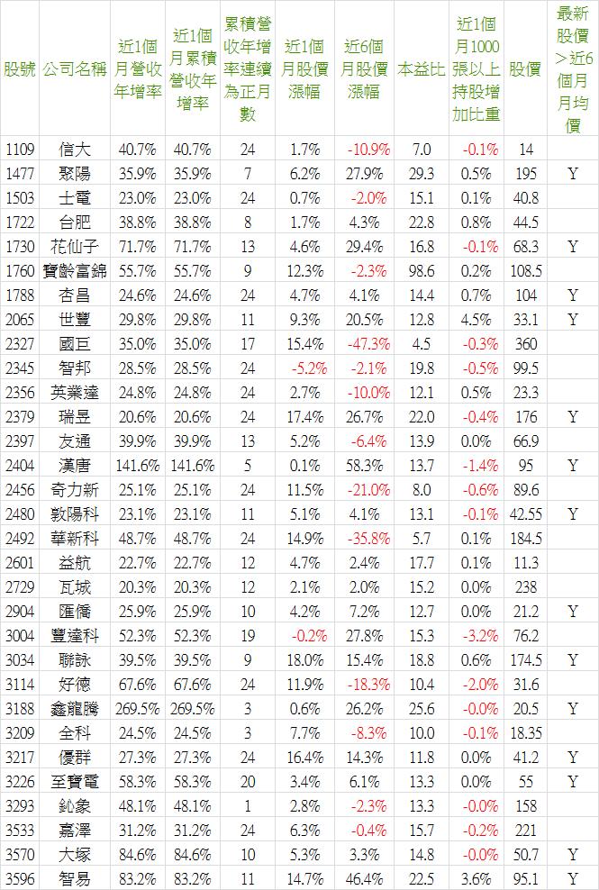 2019_01營收-1.png