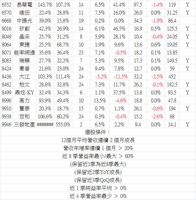 2019_02營收-3.png