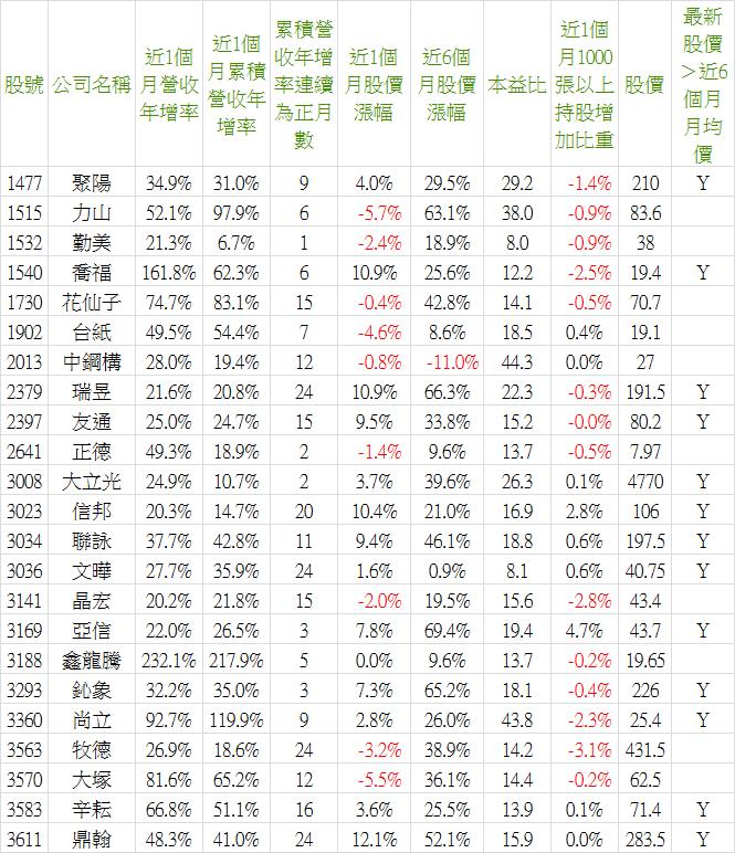 2019_03營收-1.png