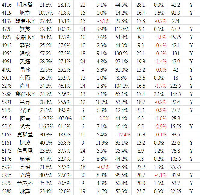 2019_03營收-2.png