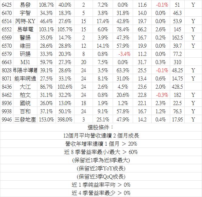 2019_03營收-3.png