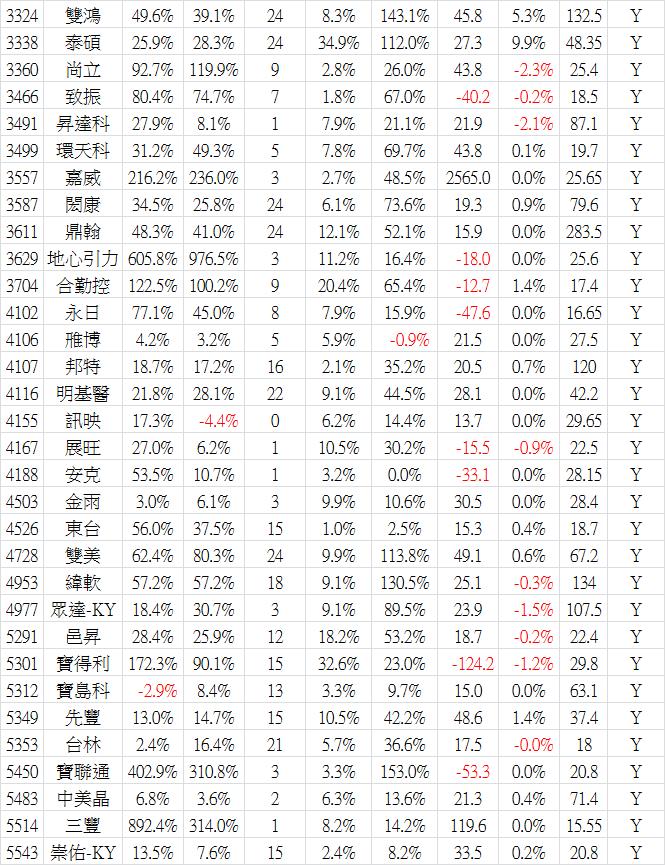 2019_03營收-5.png