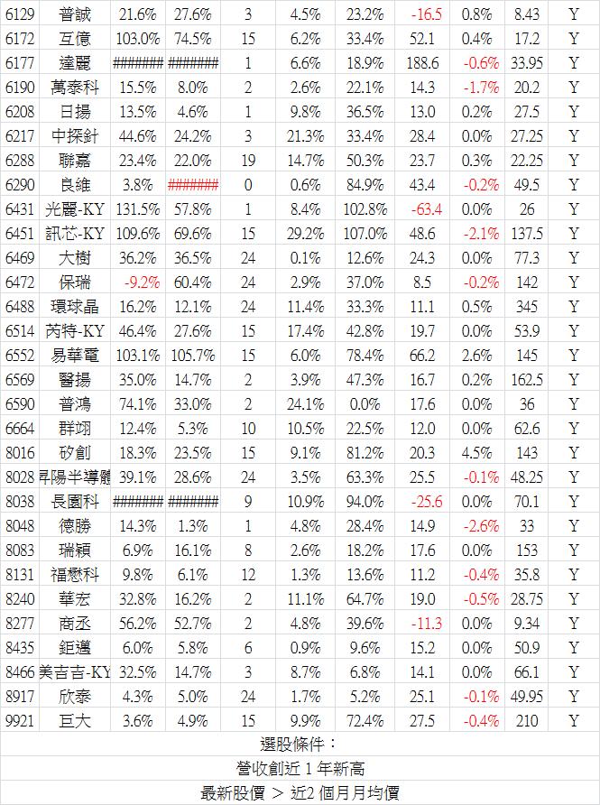 2019_03營收-6.png