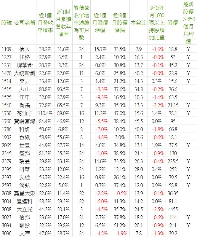 2019_04營收-1.png