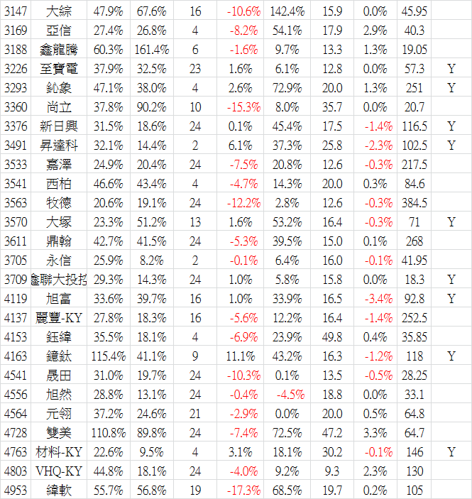 2019_04營收-2.png