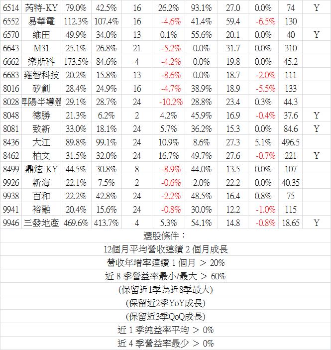 2019_04營收-4.png