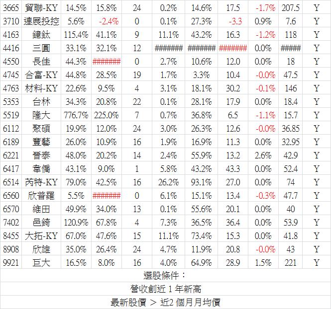 2019_04營收-6.png