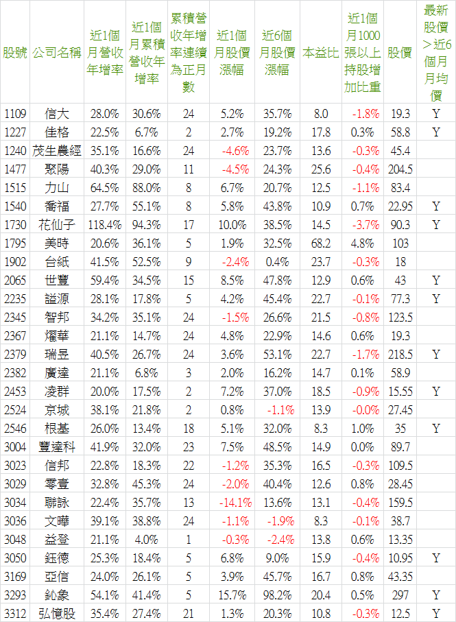 2019_05營收-1.png
