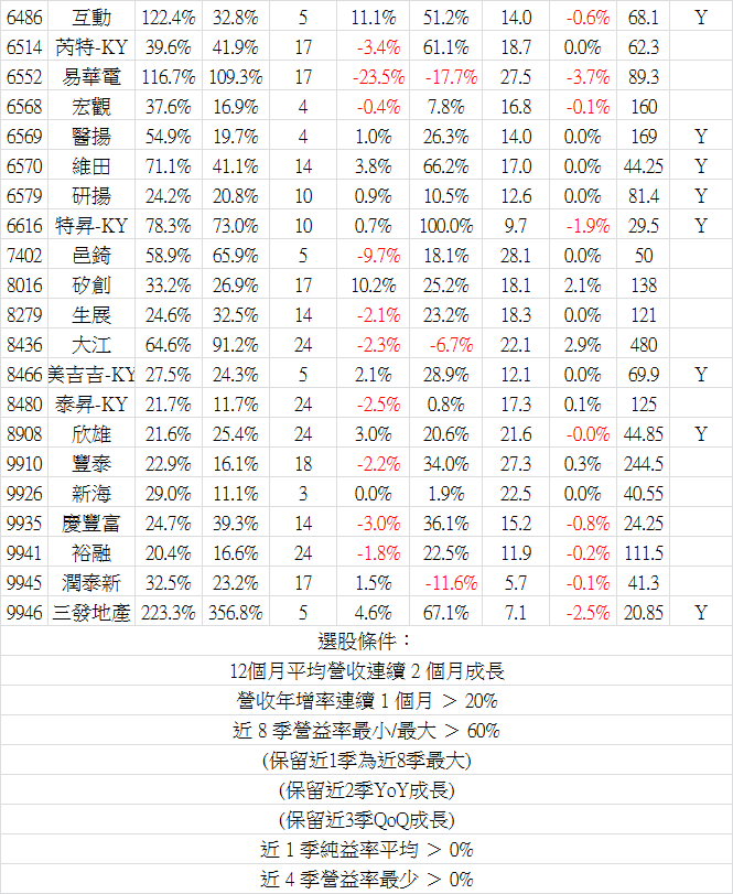 2019_05營收-3.png