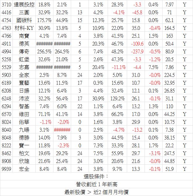 2019_05營收-5.png