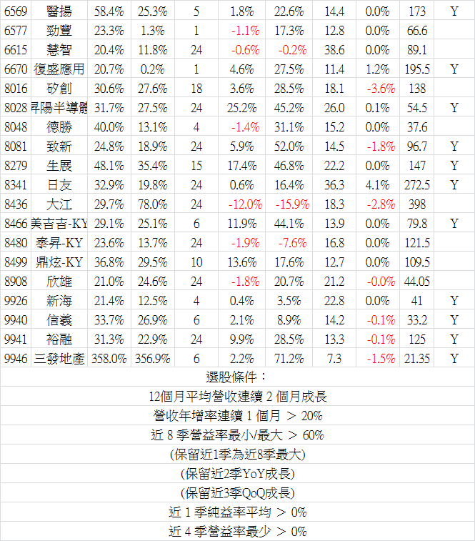 2019_06營收-3.png