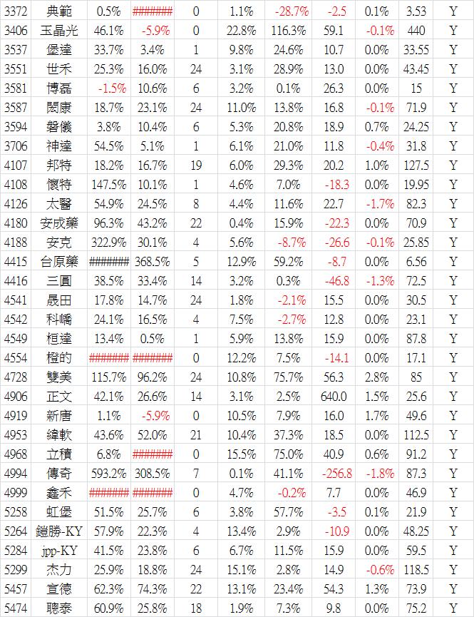 2019_06營收-5.png