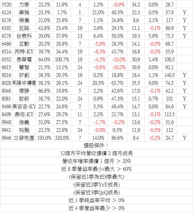 2019_07營收-3.png