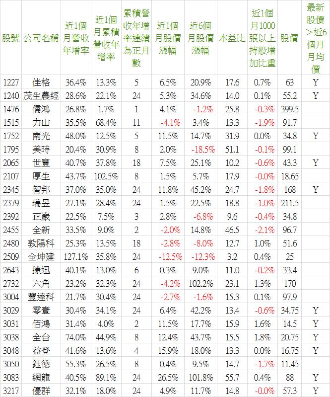2019_08營收-1.png