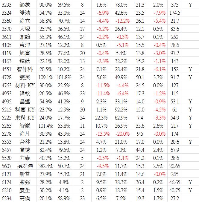 2019_08營收-2.png