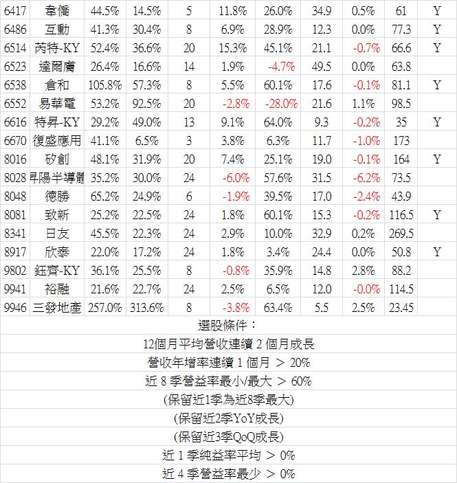 2019_08營收-3.png