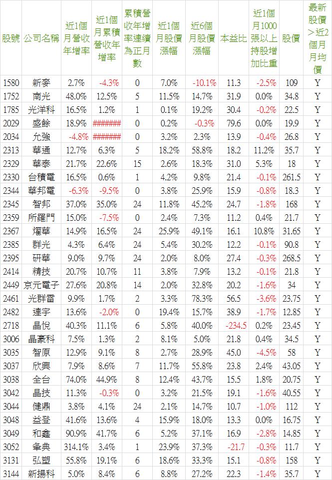 2019_08營收-4.png