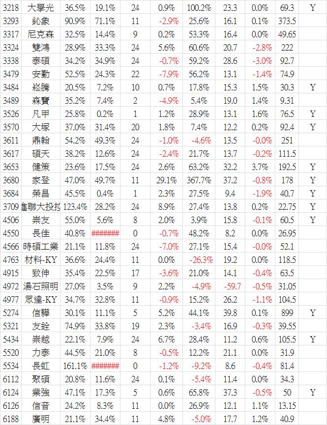 2019_11營收-2.png