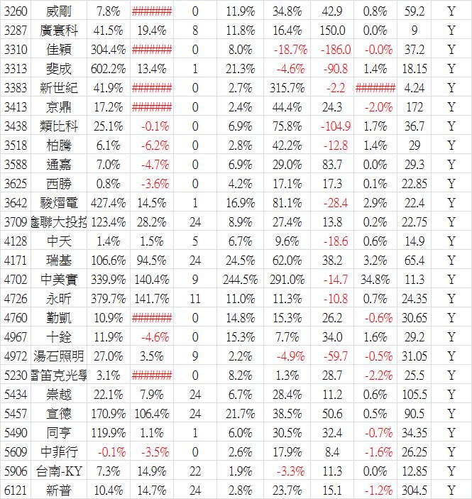 2019_11營收-5.png