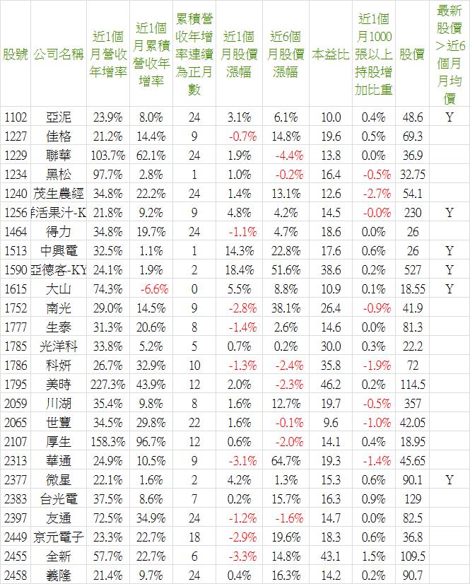 2019_12營收-1.png