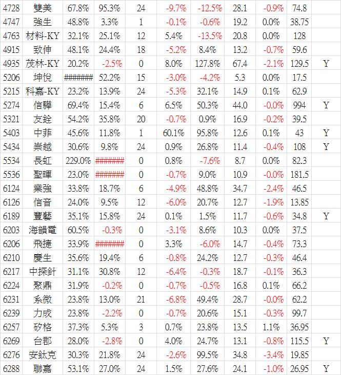 2019_12營收-3.png