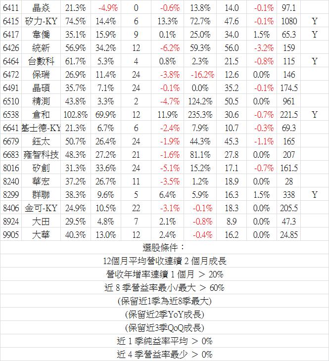 2019_12營收-4.png