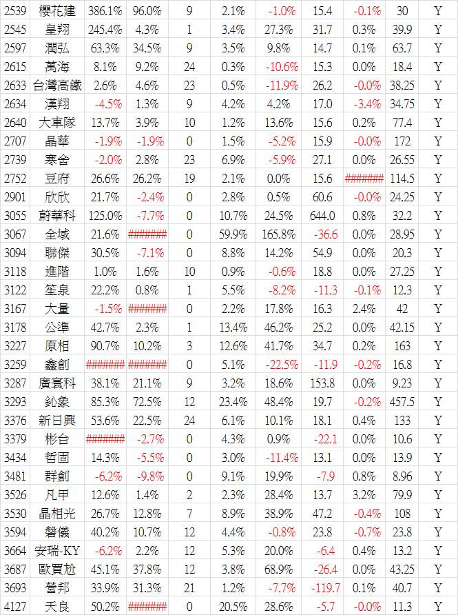 2019_12營收-6.png