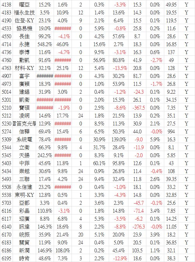 2019_12營收-7.png