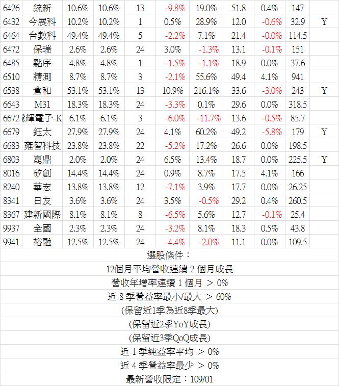 2020_01營收-4.png
