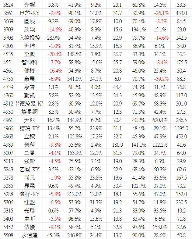 2021_04營收-4.png