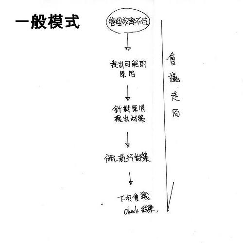 100329-01