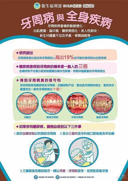 新竹植牙推薦 牙周治療 植牙費用 合理 診所