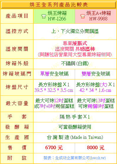hw-all-compare-9988-1266-比較表-20170328.png