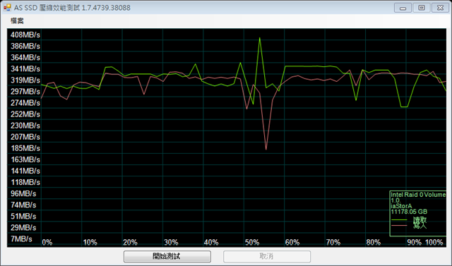 as-compr-bench Intel Raid 0 Vol 2014.9.3 下午 10-25-49