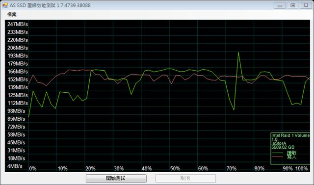 as-compr-bench Intel Raid 1 Vol 2014.9.4 上午 01-25-59