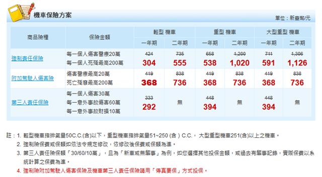 華南產物保險機車強制險