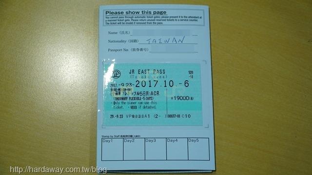東北版JR東日本鐵路周遊券