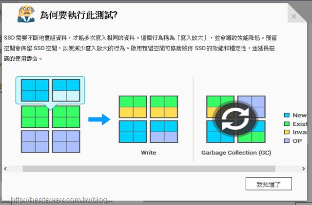 SSD分析工具
