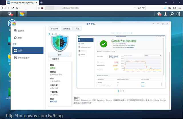 Synology Threat Prevention套件
