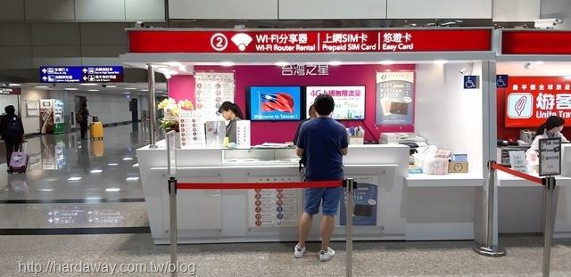 翔翼通訊日本網卡