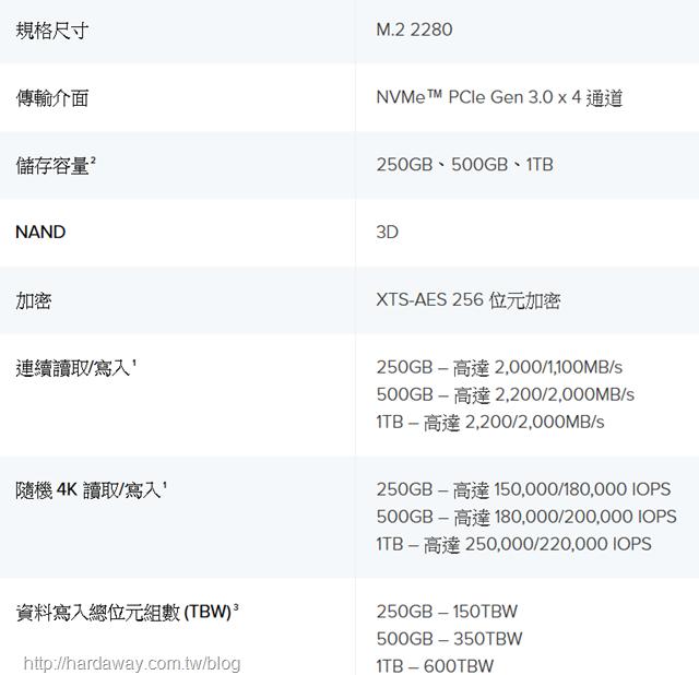 Kingston A2000 NVMe PCIe SSD重點規格