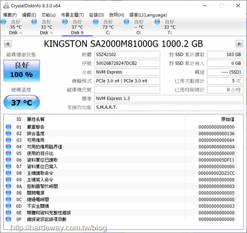 Kingston A2000固態硬碟資訊