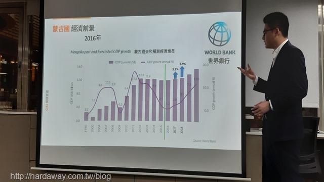 蒙古未來經濟成長率