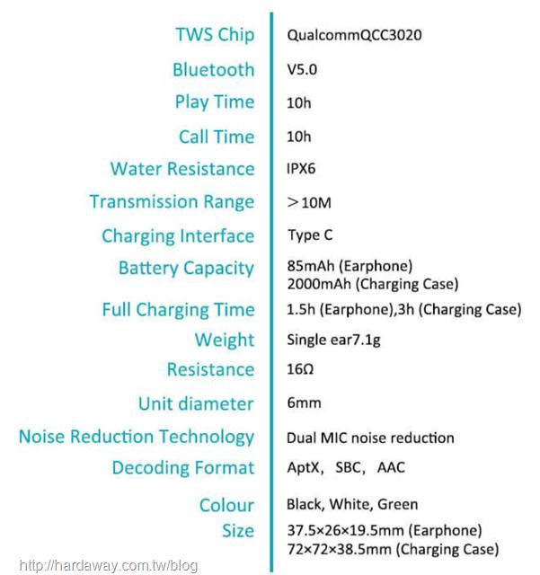 Pamu Slide真無線藍牙耳機規格表