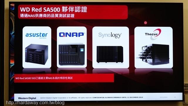 WD Red SA500 SSD