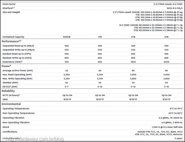 WD RED SA500 NAS SSD規格