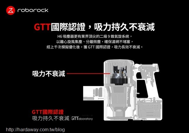 Roborock H6旗艦無線手持吸塵器吸力