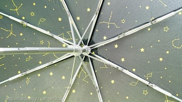 德國Boy三折傘