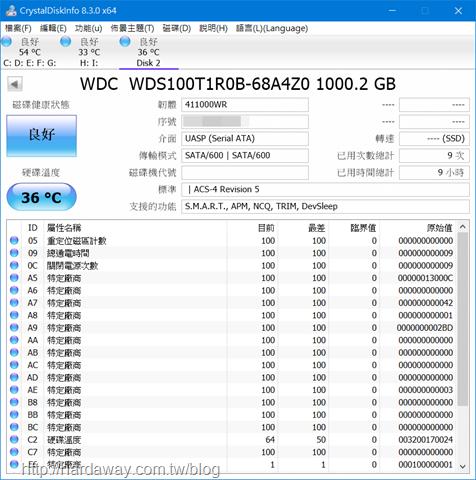 WD RED SA500 NAS SSD硬體資訊